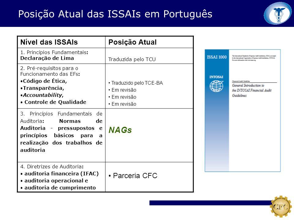 Posição Atual das ISSAIs em Português Nível das ISSAIsPosição Atual 1. Princípios Fundamentais: Declaração de Lima Traduzida pelo TCU 2. Pré-requisito