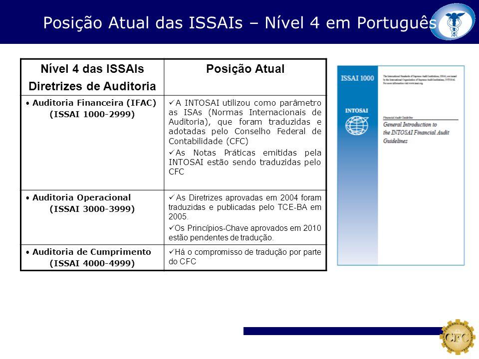Posição Atual das ISSAIs – Nível 4 em Português Nível 4 das ISSAIs Diretrizes de Auditoria Posição Atual Auditoria Financeira (IFAC) (ISSAI 1000-2999)