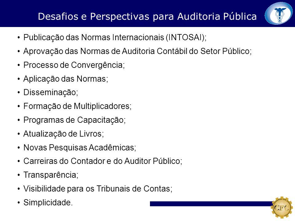 Publicação das Normas Internacionais (INTOSAI); Aprovação das Normas de Auditoria Contábil do Setor Público; Processo de Convergência; Aplicação das N
