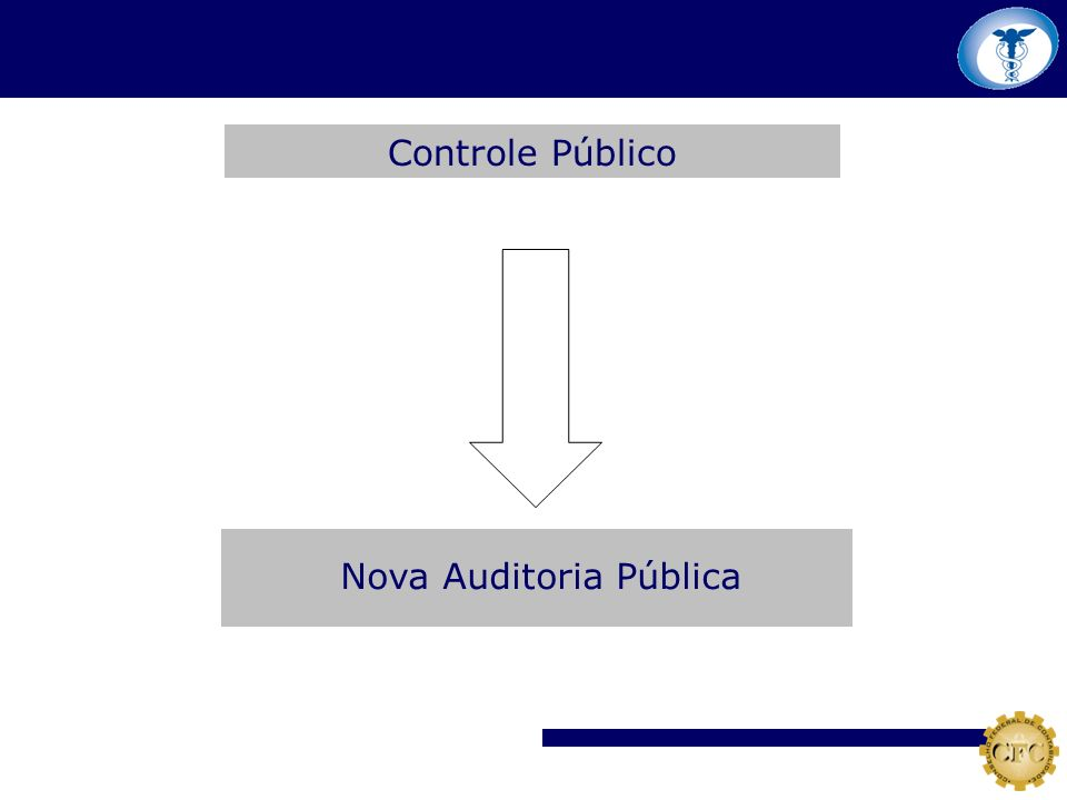 Órgão constitucional que auxilia o Poder Legislativo no exercício do controle externo, objetivando assegurar e promover o cumprimento da accountability no setor público, incluindo-se o apoio e o estímulo às boas práticas de gestão.