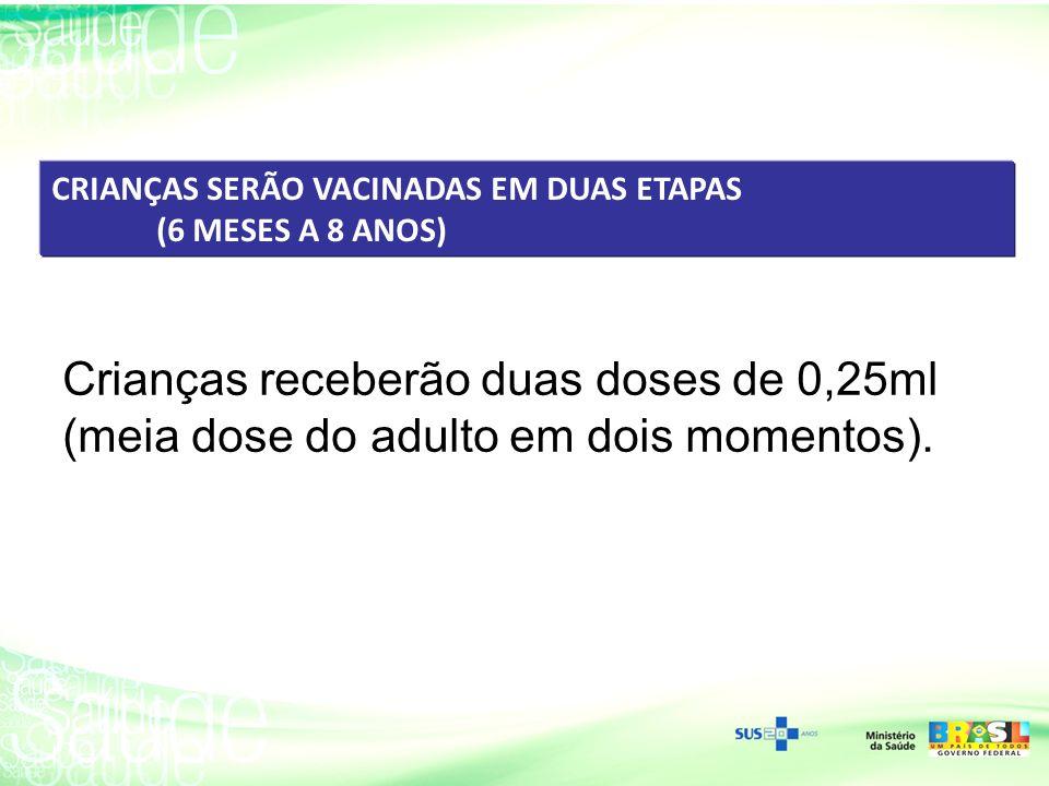 Crianças receberão duas doses de 0,25ml (meia dose do adulto em dois momentos). CRIANÇAS SERÃO VACINADAS EM DUAS ETAPAS (6 MESES A 8 ANOS)