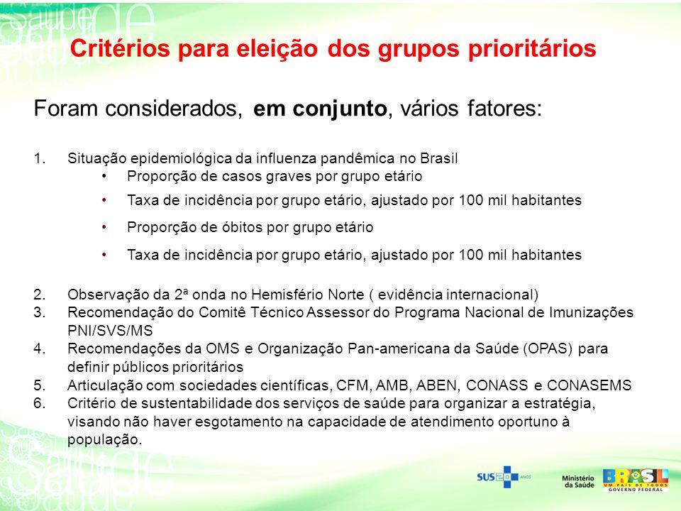 Foram considerados, em conjunto, vários fatores: 1.Situação epidemiológica da influenza pandêmica no Brasil Proporção de casos graves por grupo etário