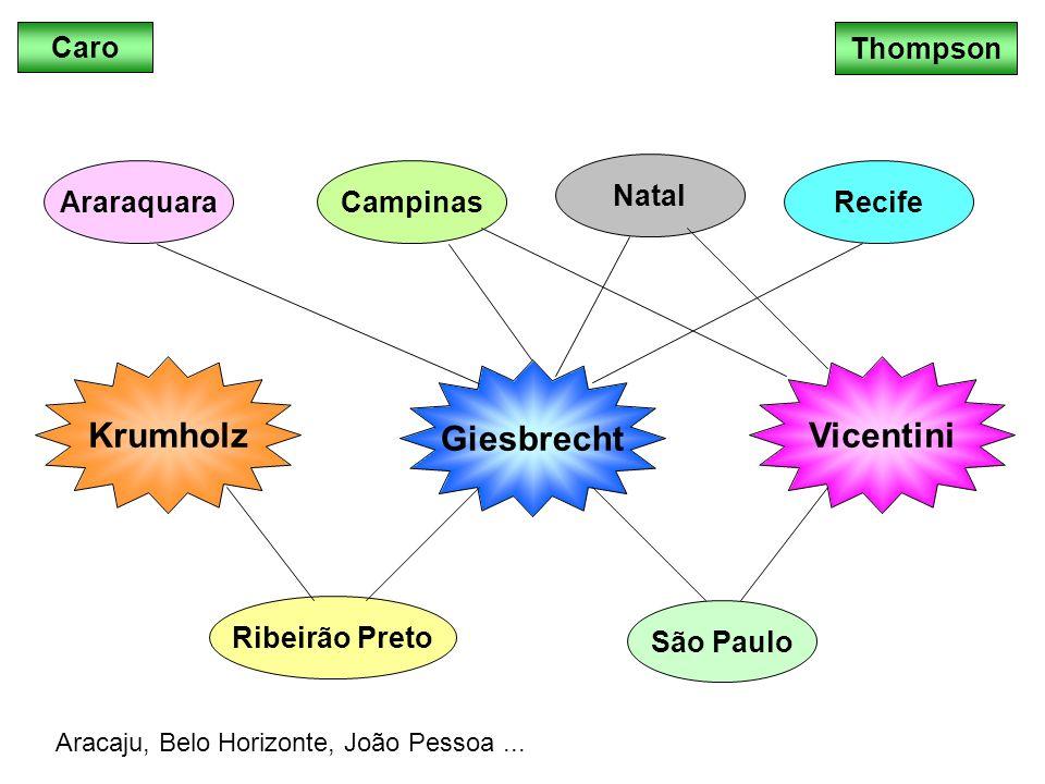 Krumholz Giesbrecht Vicentini Ribeirão Preto São Paulo AraraquaraCampinasRecife Caro Thompson Natal Aracaju, Belo Horizonte, João Pessoa...