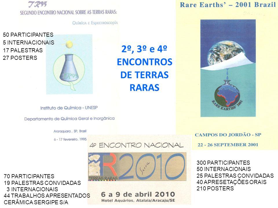 2º, 3º e 4º ENCONTROS DE TERRAS RARAS 70 PARTICIPANTES 19 PALESTRAS CONVIDADAS 3 INTERNACIONAIS 44 TRABALHOS APRESENTADOS CERÂMICA SERGIPE S/A 300 PAR