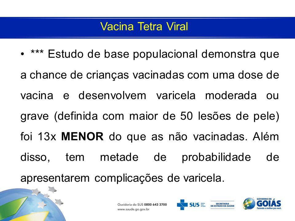 Vacina Tetra Viral *** Estudo de base populacional demonstra que a chance de crianças vacinadas com uma dose de vacina e desenvolvem varicela moderada