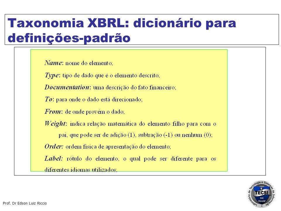 Prof. Dr Edson Luiz Riccio Taxonomia XBRL: dicionário para definições-padrão