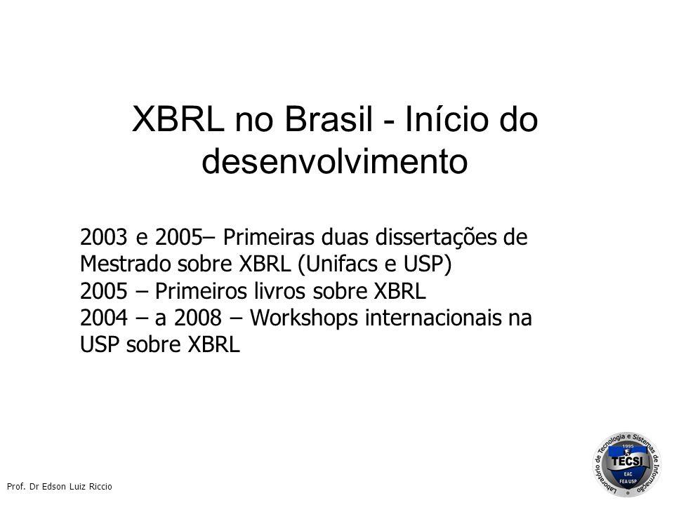 XBRL no Brasil - Início do desenvolvimento 2003 e 2005– Primeiras duas dissertações de Mestrado sobre XBRL (Unifacs e USP) 2005 – Primeiros livros sob