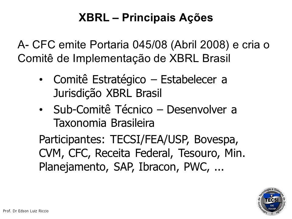 Prof. Dr Edson Luiz Riccio XBRL – Principais Ações A- CFC emite Portaria 045/08 (Abril 2008) e cria o Comitê de Implementação de XBRL Brasil Comitê Es