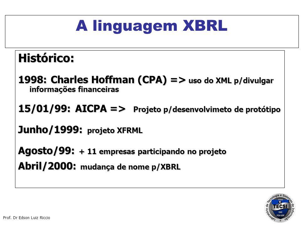Prof. Dr Edson Luiz Riccio A linguagem XBRL Histórico: 1998: Charles Hoffman (CPA) => uso do XML p/divulgar informações financeiras 15/01/99: AICPA =>