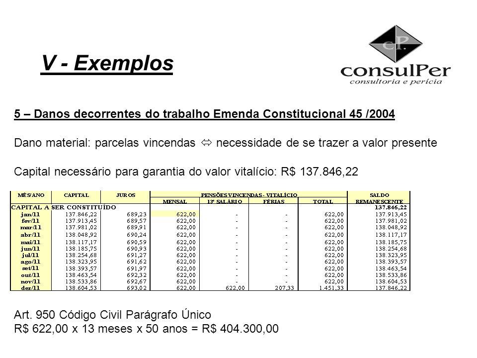 V - Exemplos 5 – Danos decorrentes do trabalho Emenda Constitucional 45 /2004 Dano material: parcelas vincendas necessidade de se trazer a valor prese