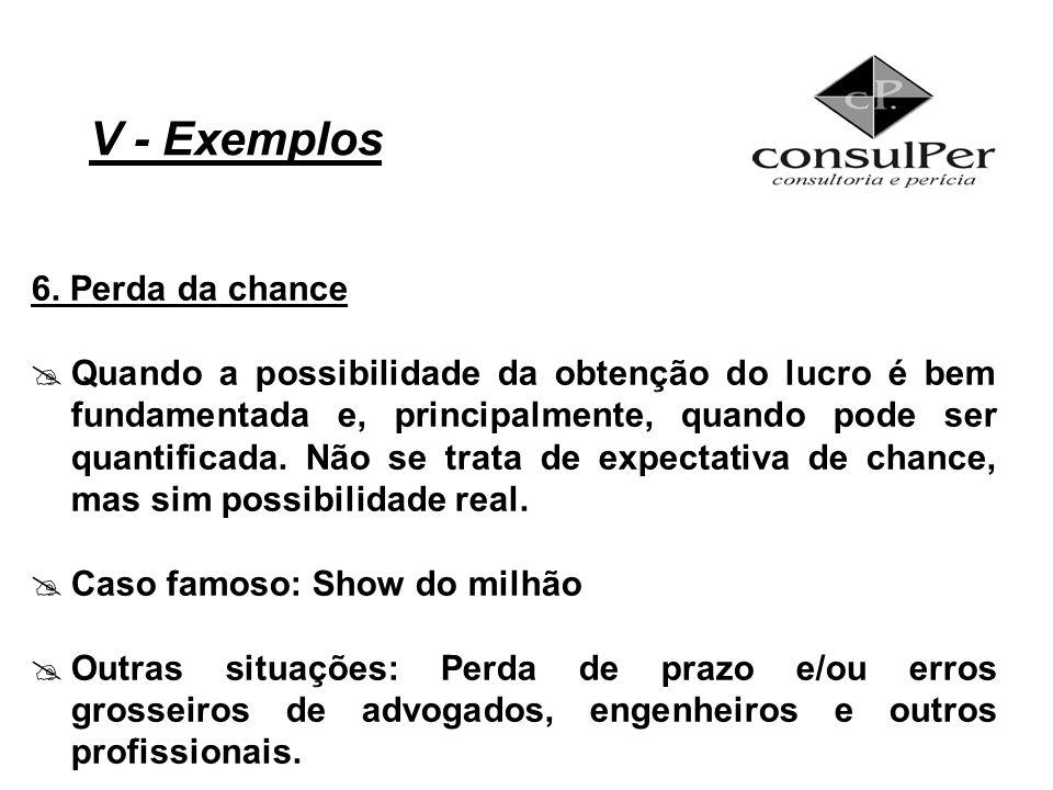 V - Exemplos 6. Perda da chance Quando a possibilidade da obtenção do lucro é bem fundamentada e, principalmente, quando pode ser quantificada. Não se