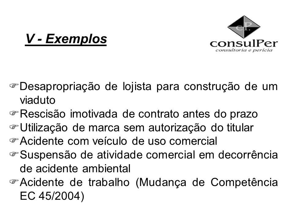 V - Exemplos Desapropriação de lojista para construção de um viaduto Rescisão imotivada de contrato antes do prazo Utilização de marca sem autorização