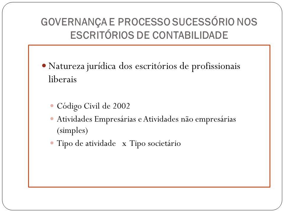 GOVERNANÇA E PROCESSO SUCESSÓRIO NOS ESCRITÓRIOS DE CONTABILIDADE Natureza jurídica dos escritórios de profissionais liberais Código Civil de 2002 Ati