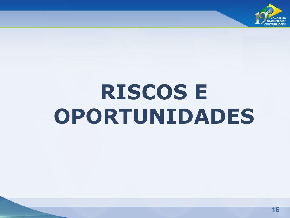 15 RISCOS E OPORTUNIDADES