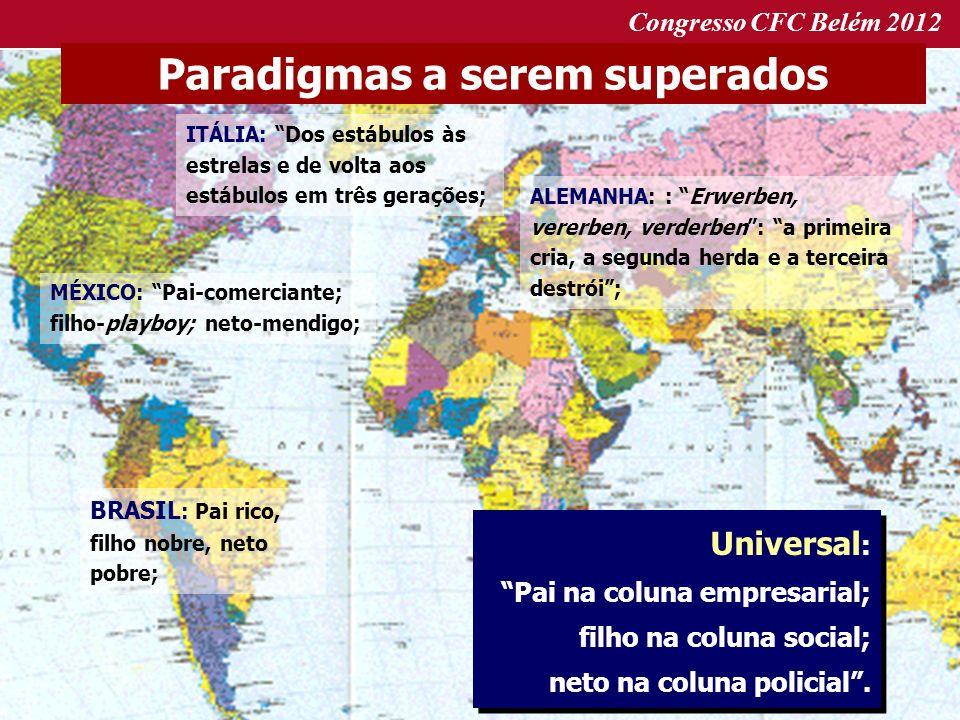 Congresso CFC Belém 2012 ITÁLIA: Dos estábulos às estrelas e de volta aos estábulos em três gerações; Paradigmas a serem superados BRASIL : Pai rico,