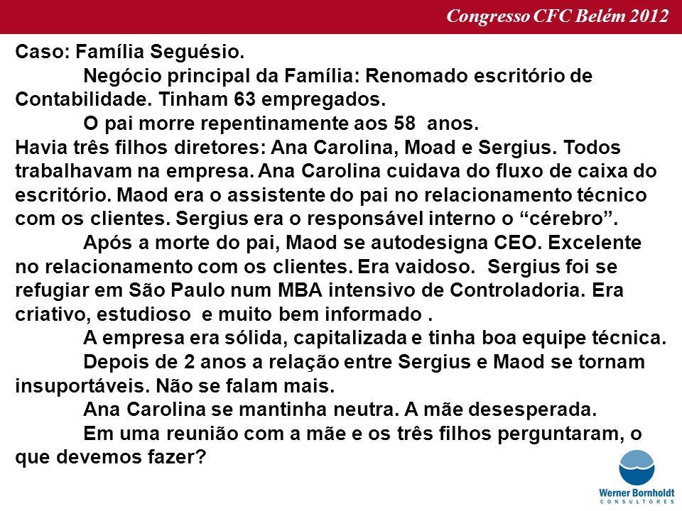 Congresso CFC Belém 2012 Caso: Família Seguésio. Negócio principal da Família: Renomado escritório de Contabilidade. Tinham 63 empregados. O pai morre
