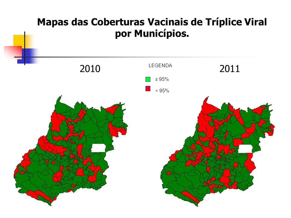 Mapas das Coberturas Vacinais de Tríplice Viral por Municípios. 20102011 95% < 95% LEGENDA