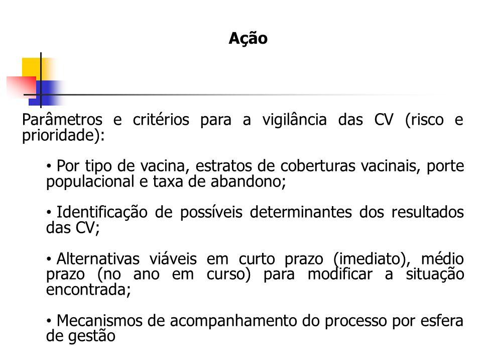 Parâmetros e critérios para a vigilância das CV (risco e prioridade): Por tipo de vacina, estratos de coberturas vacinais, porte populacional e taxa de abandono; Identificação de possíveis determinantes dos resultados das CV; Alternativas viáveis em curto prazo (imediato), médio prazo (no ano em curso) para modificar a situação encontrada; Mecanismos de acompanhamento do processo por esfera de gestão Ação