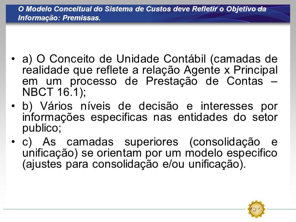O Modelo Conceitual do Sistema de Custos deve Refletir o Objetivo da Informação: Premissas.