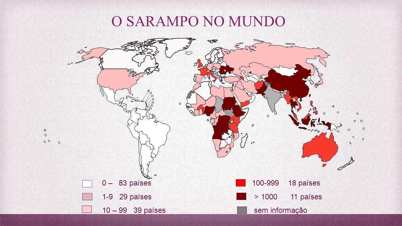 O SARAMPO NO MUNDO 0 – 83 países 100-999 18 países 1-9 29 países > 1000 11 países 10 – 99 39 países sem informação