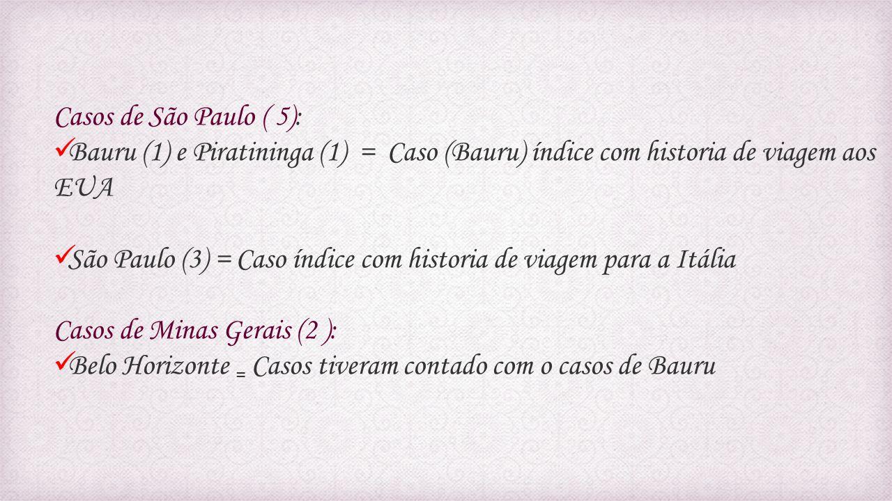 Casos de São Paulo ( 5): Bauru (1) e Piratininga (1) = Caso (Bauru) índice com historia de viagem aos EUA São Paulo (3) = Caso índice com historia de
