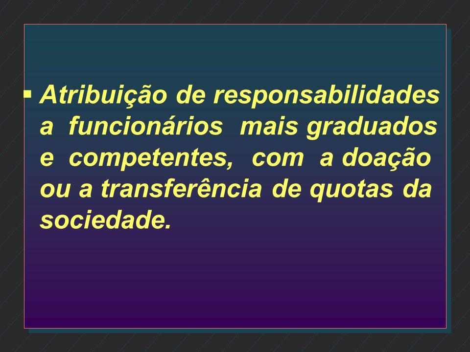 ATITUDES/AÇÕES VERIFICADAS Execução de serviços essenciais pelos próprios sócios.