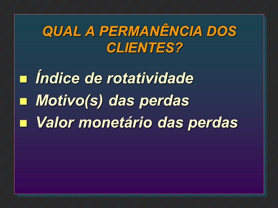 n Expectativas dos clientes com os nossos serviços; n Relação entre retenção dos clientes e lucratividade; n Calcule qual o valor do seu cliente; n Ní