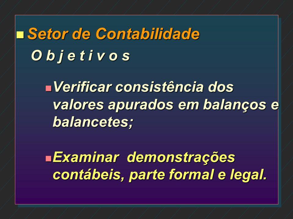 n Setor de Contabilidade O b j e t i v o s n Analisar os procedimentos contábeis praticados pela empresa de contabilidade; n Auditar saldos contábeis