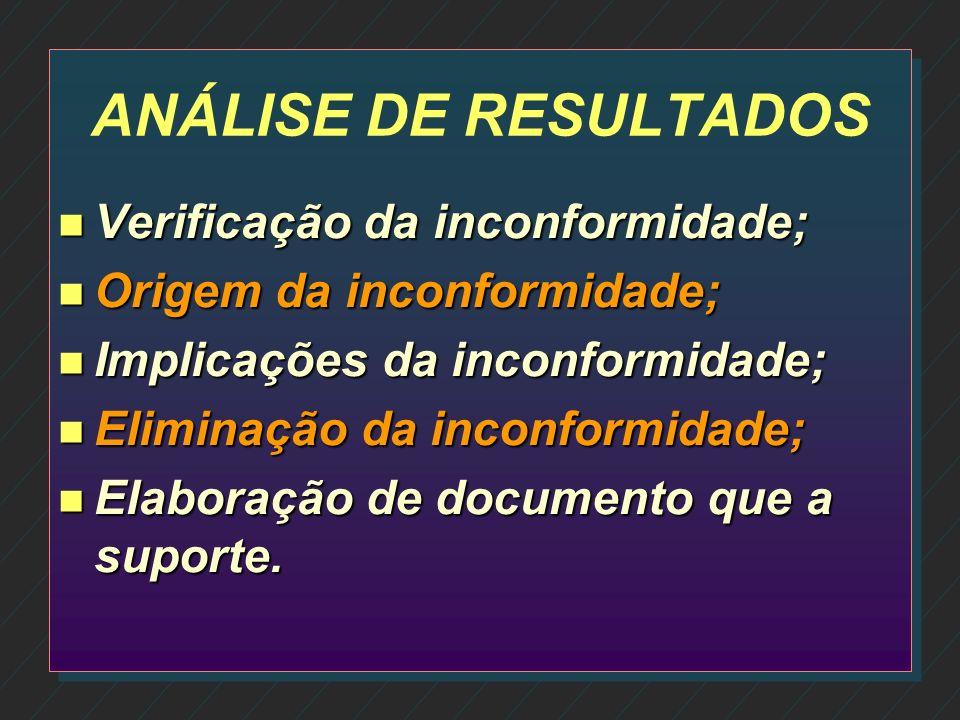 PAPÉIS DE TRABALHO n Setor a ser auditado; n Responsável pelo setor; n Tarefas executadas pelo setor; n Análise do enquadramento do cliente; n Análise