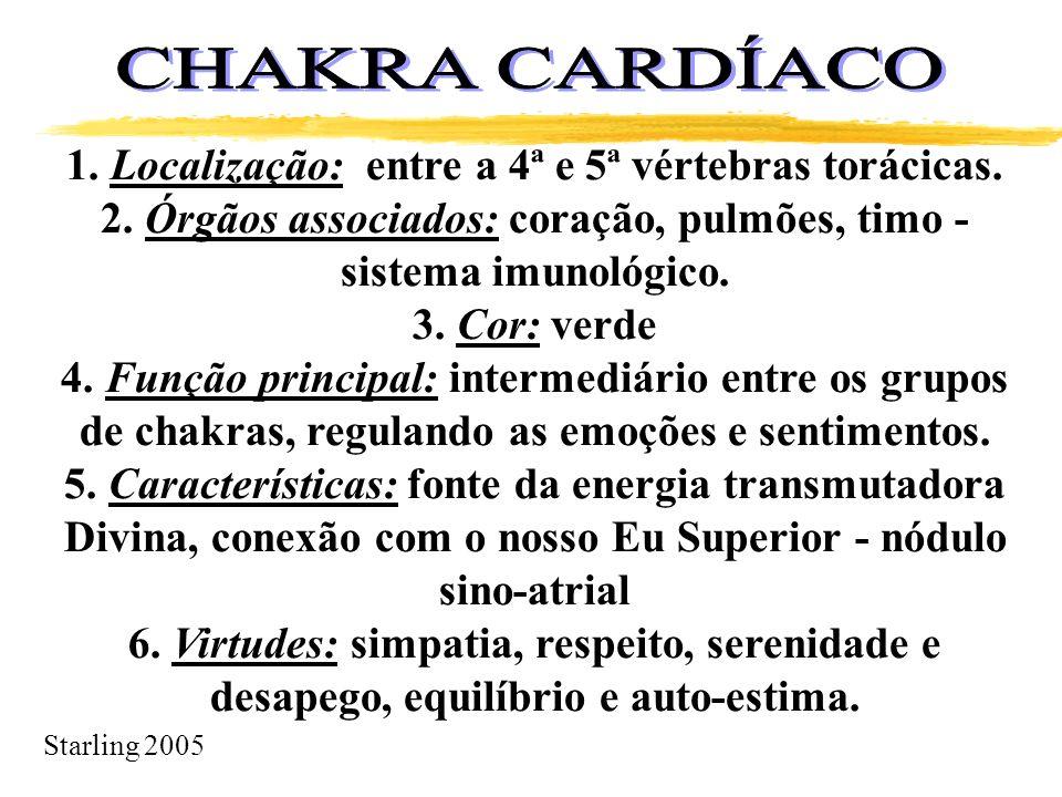Starling 2005 1. Localização: entre a 4ª e 5ª vértebras torácicas. 2. Órgãos associados: coração, pulmões, timo - sistema imunológico. 3. Cor: verde 4