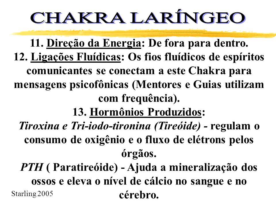 Starling 2005 11. Direção da Energia: De fora para dentro. 12. Ligações Fluídicas: Os fios fluídicos de espíritos comunicantes se conectam a este Chak