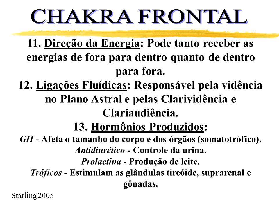 Starling 2005 11. Direção da Energia: Pode tanto receber as energias de fora para dentro quanto de dentro para fora. 12. Ligações Fluídicas: Responsáv