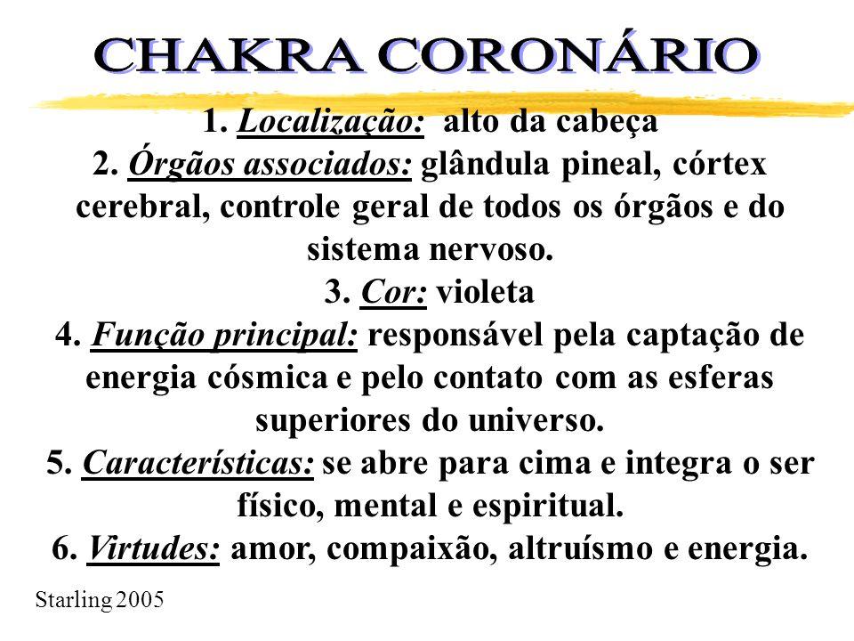 Starling 2005 1. Localização: alto da cabeça 2. Órgãos associados: glândula pineal, córtex cerebral, controle geral de todos os órgãos e do sistema ne