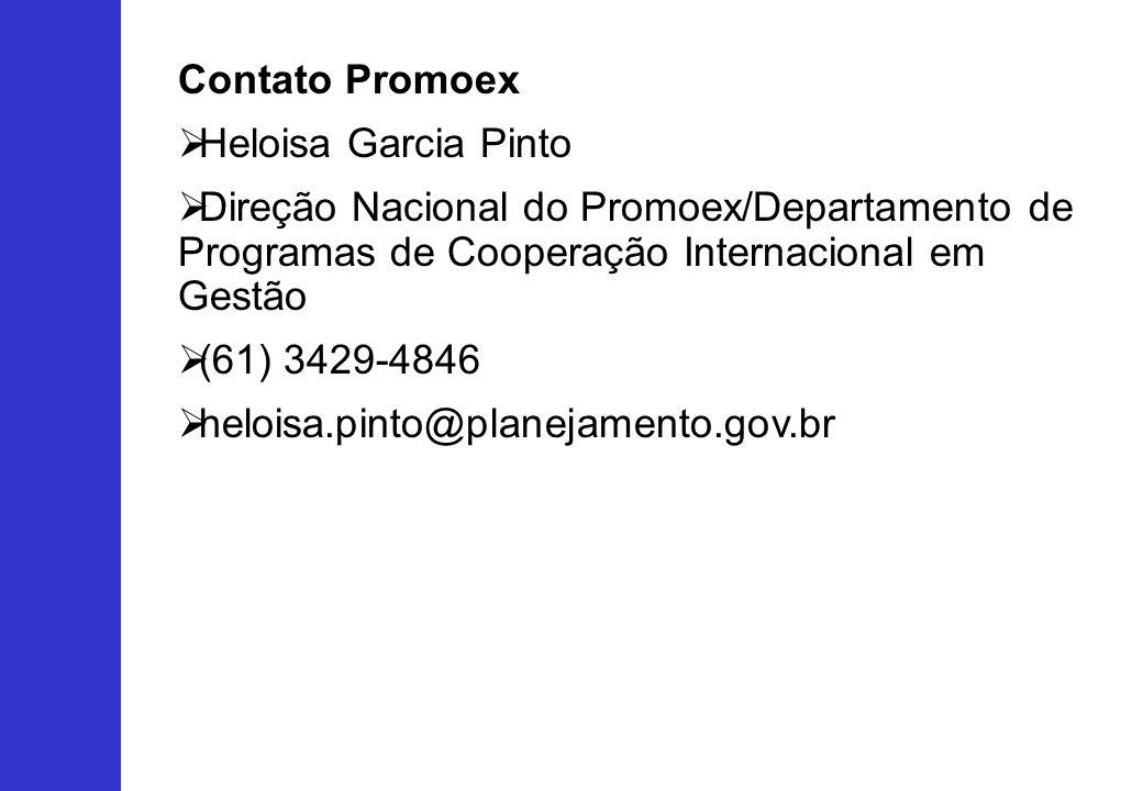 PACTUAÇÃO PROMOEX Contato Promoex Heloisa Garcia Pinto Direção Nacional do Promoex/Departamento de Programas de Cooperação Internacional em Gestão (61