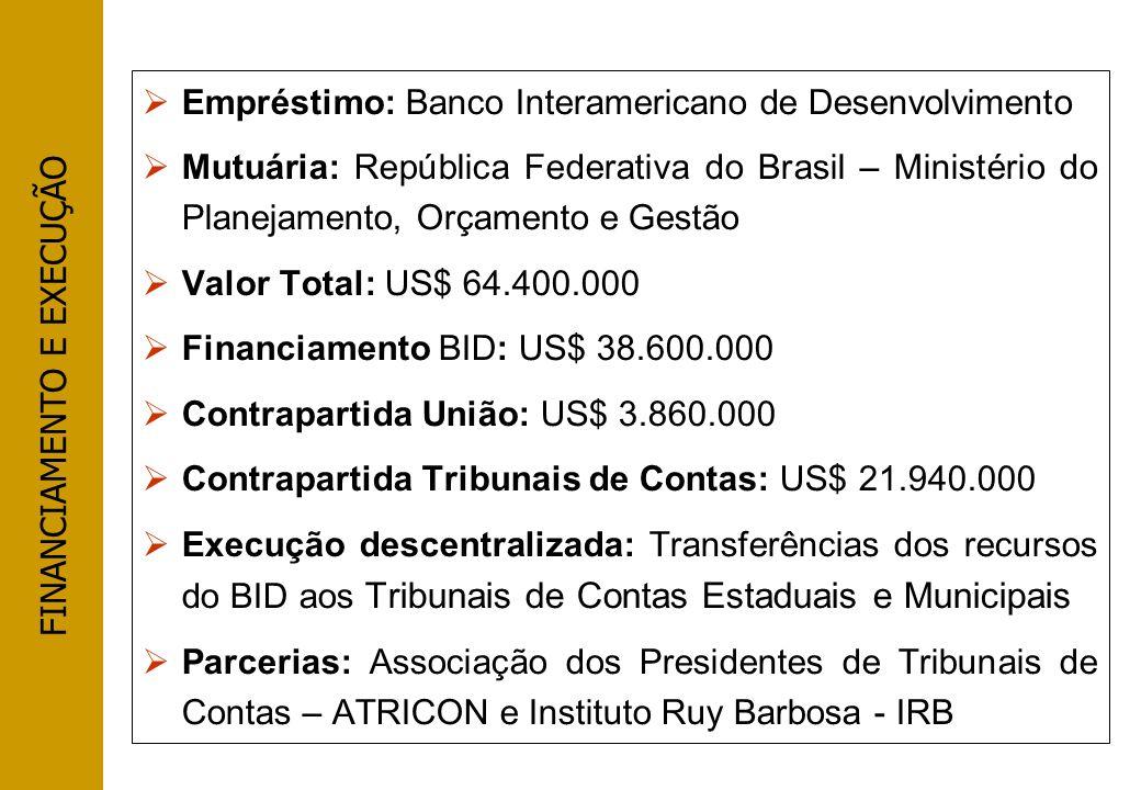 Empréstimo: Banco Interamericano de Desenvolvimento Mutuária: República Federativa do Brasil – Ministério do Planejamento, Orçamento e Gestão Valor To