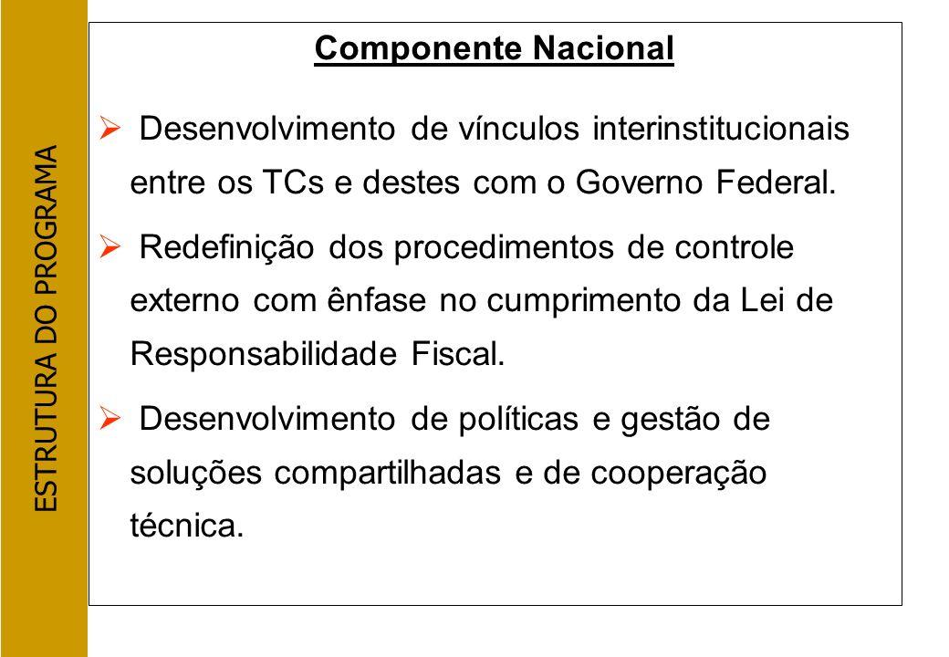 Componente Nacional Desenvolvimento de vínculos interinstitucionais entre os TCs e destes com o Governo Federal. Redefinição dos procedimentos de cont