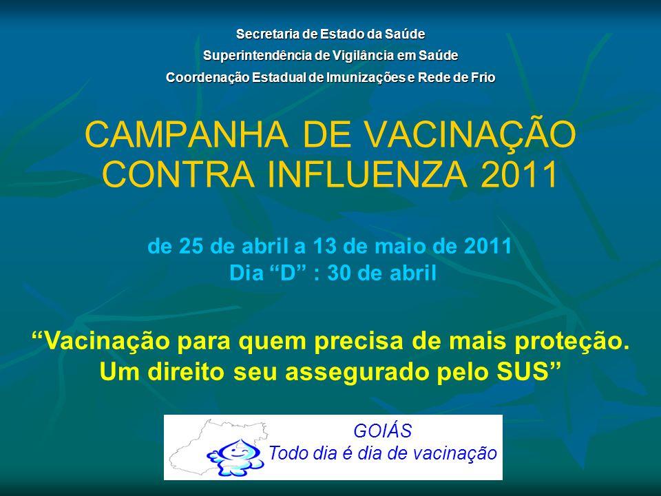 Secretaria de Estado da Saúde Superintendência de Vigilância em Saúde Coordenação Estadual de Imunizações e Rede de Frio CAMPANHA DE VACINAÇÃO CONTRA