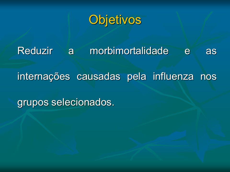 Objetivos Reduzir a morbimortalidade e as internações causadas pela influenza nos grupos selecionados. Reduzir a morbimortalidade e as internações cau