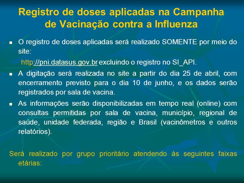 Registro de doses aplicadas na Campanha de Vacinação contra a Influenza O registro de doses aplicadas será realizado SOMENTE por meio do site: http://