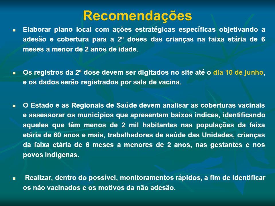 Recomendações Elaborar plano local com ações estratégicas específicas objetivando a adesão e cobertura para a 2º doses das crianças na faixa etária de