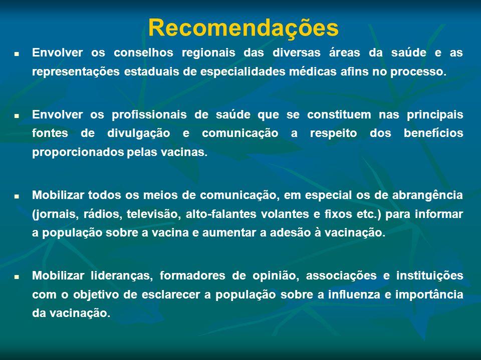 Recomendações Envolver os conselhos regionais das diversas áreas da saúde e as representações estaduais de especialidades médicas afins no processo. E