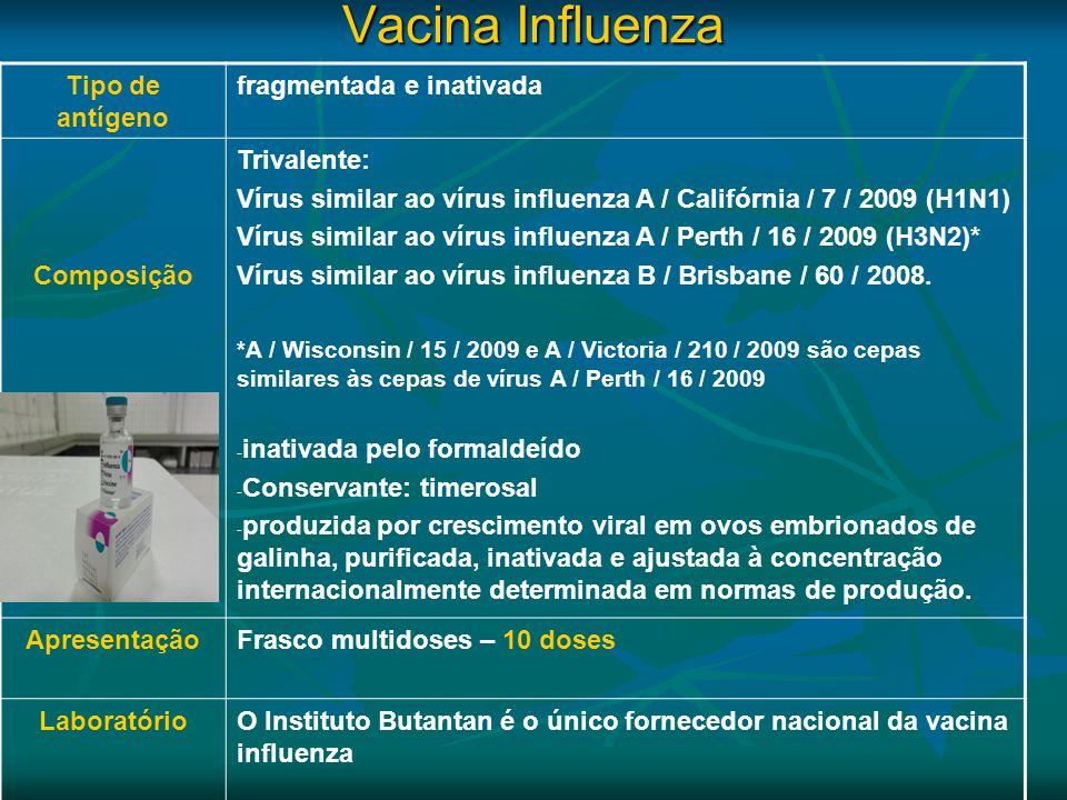 Vacina Influenza Tipo de antígeno fragmentada e inativada Composição Trivalente: Vírus similar ao vírus influenza A / Califórnia / 7 / 2009 (H1N1) Vír