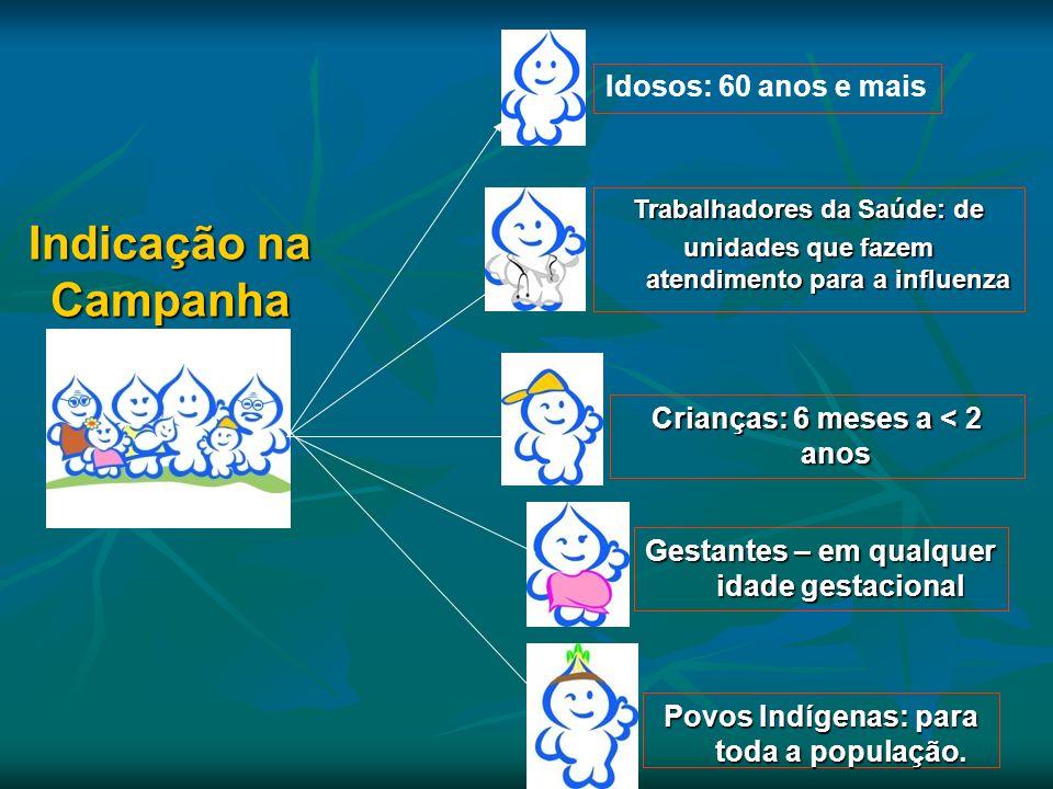 Indicação na Campanha Idosos: 60 anos e mais Crianças: 6 meses a < 2 anos Trabalhadores da Saúde: de unidades que fazem atendimento para a influenza G