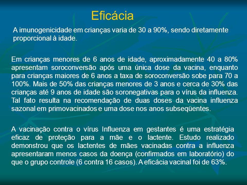 Cobertura vacinal e homogeneidade - Influenza Pandêmica H1N1, por grupos prioritários, Goiás, 2010 Fonte: SI-API