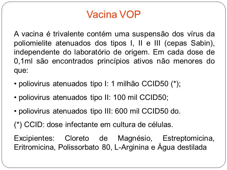 Vacina VOP A vacina é trivalente contém uma suspensão dos vírus da poliomielite atenuados dos tipos I, II e III (cepas Sabin), independente do laborat