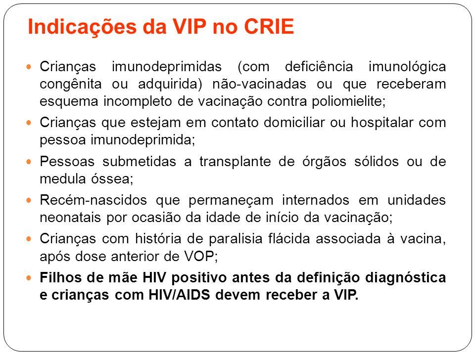Indicações da VIP no CRIE Crianças imunodeprimidas (com deficiência imunológica congênita ou adquirida) não-vacinadas ou que receberam esquema incompl