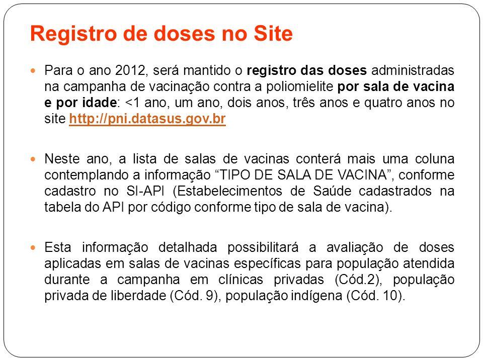 Para o ano 2012, será mantido o registro das doses administradas na campanha de vacinação contra a poliomielite por sala de vacina e por idade: <1 ano