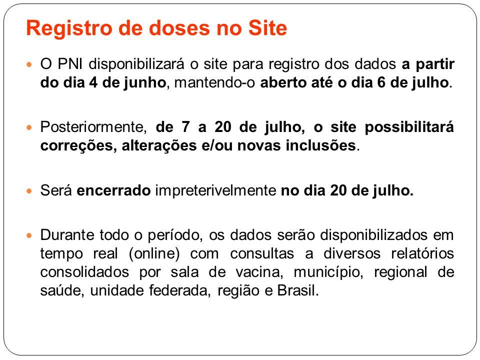 O PNI disponibilizará o site para registro dos dados a partir do dia 4 de junho, mantendo-o aberto até o dia 6 de julho. Posteriormente, de 7 a 20 de