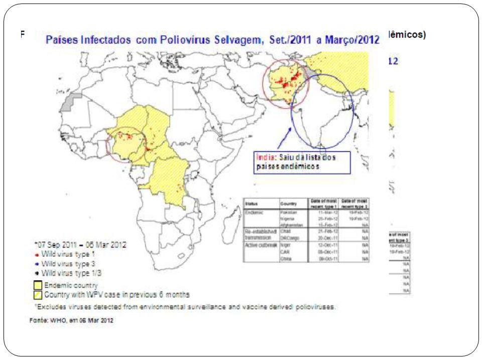 Vacina Polio Oral Dosagem / Via de Administração: 2 gotas / VO Validade: 5 dias após aberto Conservação: +2°C a +8°C (geladeira e caixas térmicas) e protegida da luz.