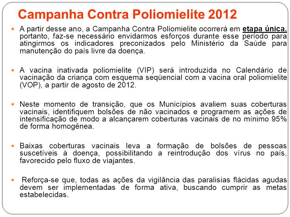 Campanha Contra Poliomielite 2012 A partir desse ano, a Campanha Contra Poliomielite ocorrerá em etapa única, portanto, faz-se necessário envidarmos e